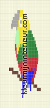 Papegaai vliegengordijnen Vliegengordijnexpert kunststof huls dessins